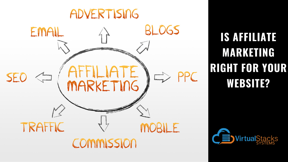Is Affiliate Marketing Right for Your Website?